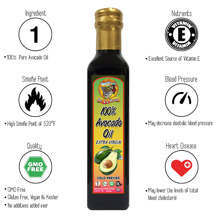 Fun Facts Avocado Oil health facts