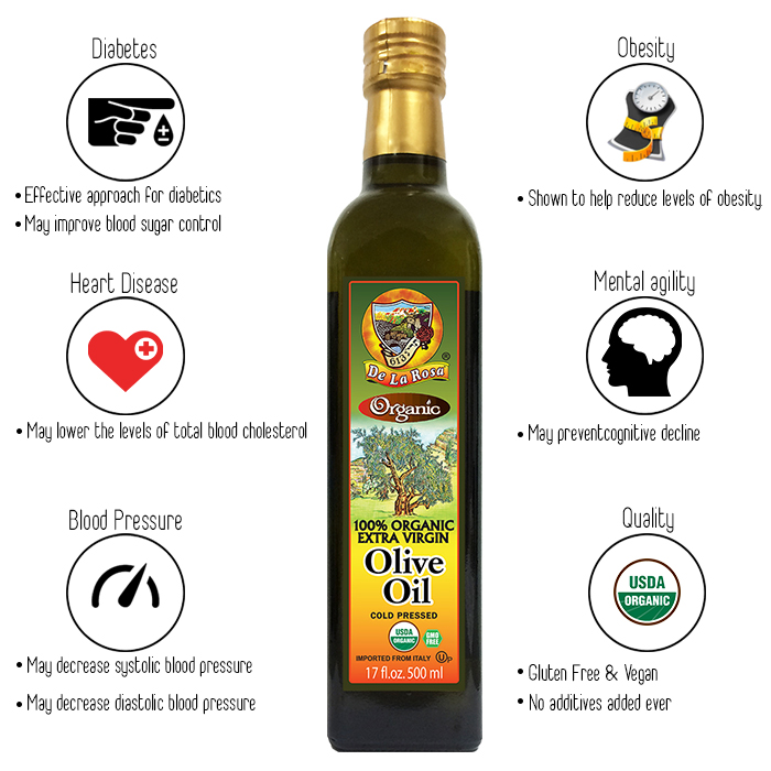 Fun Facts Organic EVOO health facts